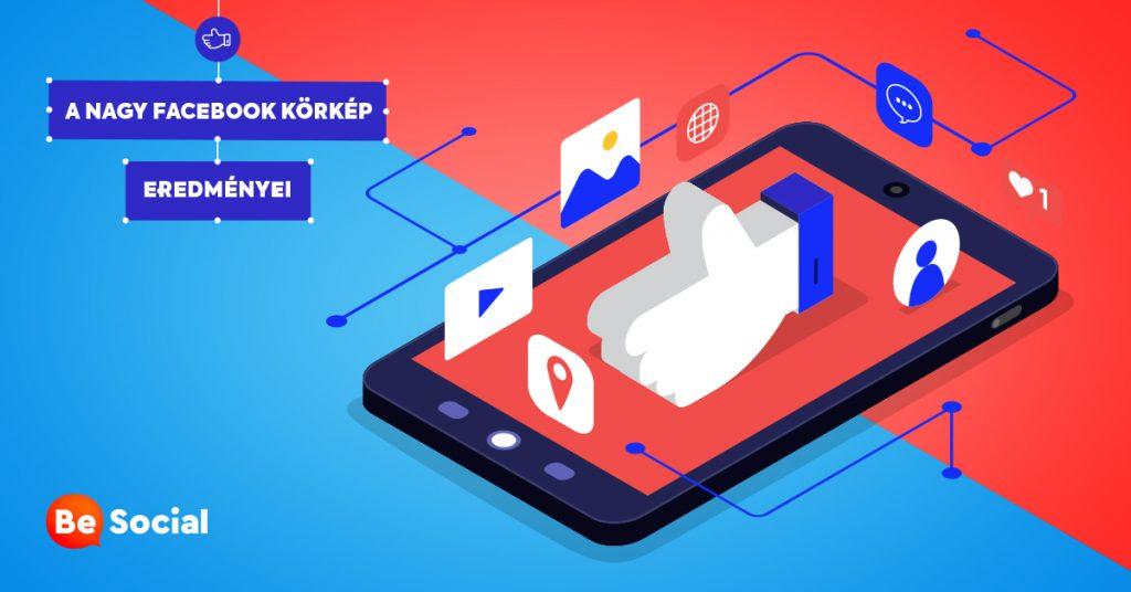 Fizetnének-e a magyarok a Facebook-használatért? Kiderül a Nagy Facebook Körképből!