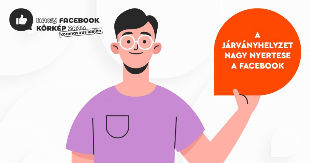 A koronavírus óta megint a Facebook a legmenőbb közösségi oldal